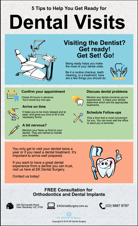 5-Tips-to-Help-You-Get-Ready-for-Dental-Visits-in-Glen-Waverley