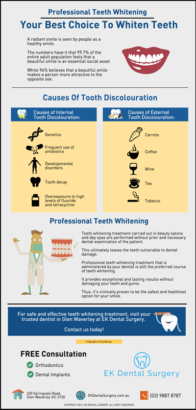 Professional-Teeth-Whitening-Your-Best-Choice-To-Whiten-Teeth