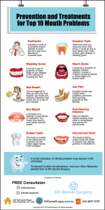 Dentist-Glen-Waverley-Tips-Prevention-and-Treatments-for-Top-10-Mouth-Problems