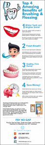 glen-waverly-dentist-tips-top-4-amazing-benefits-of-brushing-and-flossing