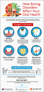 glen-waverley-dentist-trivia-how-eating-disorders-affect-your-oral-health